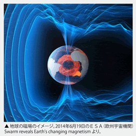 地球と磁気に関して