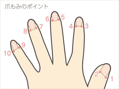 爪もみのポイント